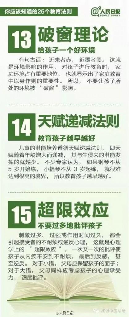 父母看过来!最实用的25个教育法则